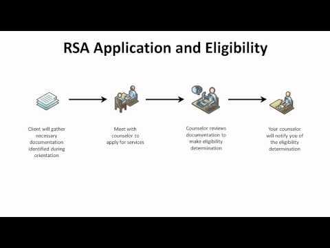 RSA Visio Mockup Referral1