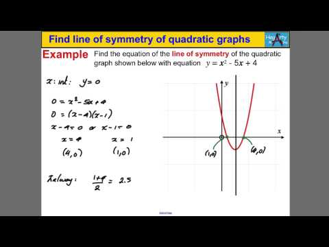 Find line of symmetry of quadratic graphs