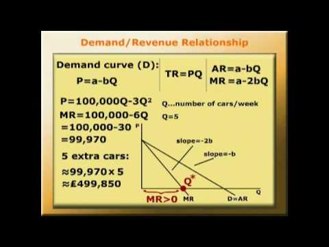 Calculus: Determining marginal revenue. METAL film 4.09