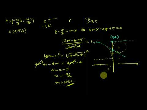 Lecture 12: Angle between two circles and orthogonal circles.