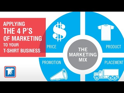 Applying the Four P's of Marketing to Your T-Shirt Business