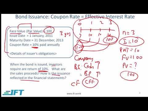 Level I CFA: FRA R31 Noncurrent Liabilities-Lecture 1