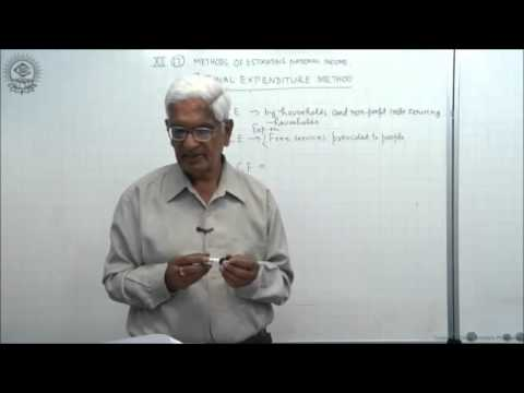 Final Expenditure Method Class XII Economics by S K Agarwala