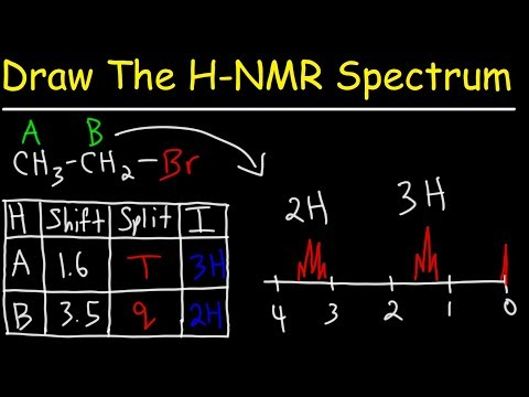 How To Draw The Proton NMR Spectrum of an Organic Molecule