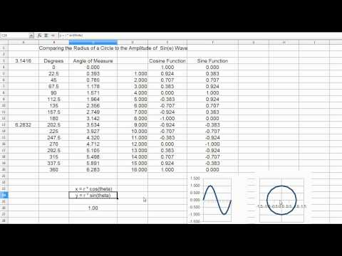 Circular Radius versus Sin Wave Amplitude!