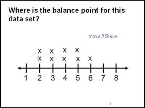 Mean as a balance point 1