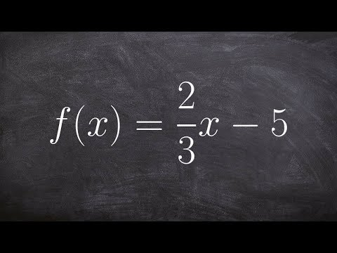 Use the inverse of a function to determine the domain and range