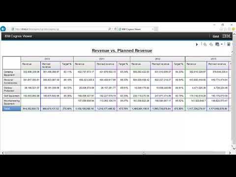 IBM Cognos Report Studio CrossTab