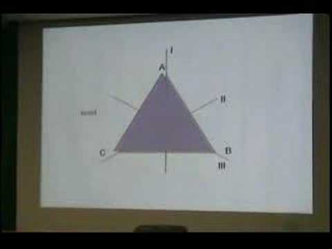 Symmetry Operations of the Equilateral Triangle
