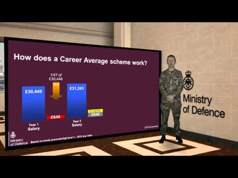 Armed Forces Pension Scheme 7. Optional sub-film. How a CARE pension scheme works