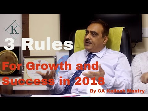 Talk on Success, Growth & Happiness By CA.Kailash Mantry