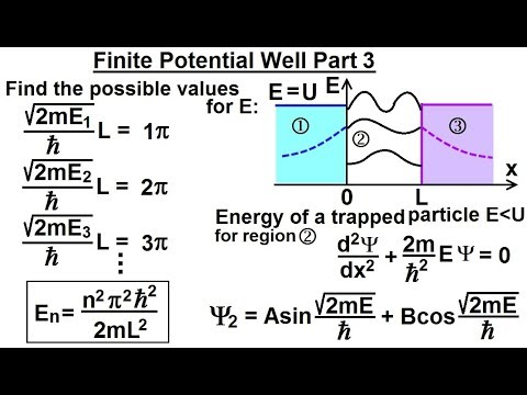 Physics - Ch 66 Ch 4 Quantum Mechanics: Schrodinger Eqn (34 of 72) Finite Potential Well Part 3