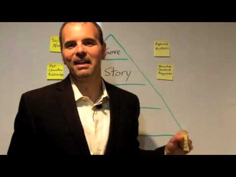 #20 Using the Story Pyramid to Plan Gamification Elements