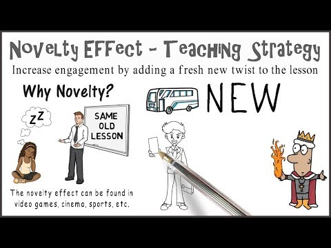 The Novelty Effect: Teaching strategy #5