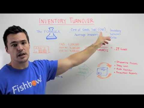 Inventory Turnover - Whiteboard Wednesday