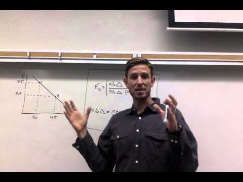 How to calculate price elasticity of demand