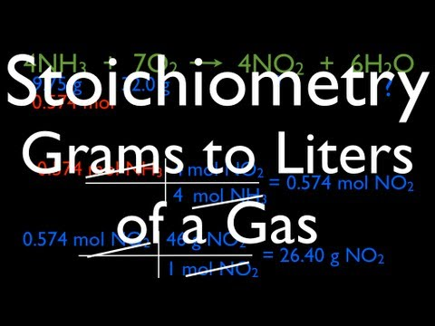 Stoichiometry: Grams to Liters of a Gas