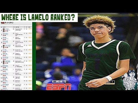 LaMelo Ball's Ranking WILL Surprise You! (Class of 2019 Basketball Rankings)
