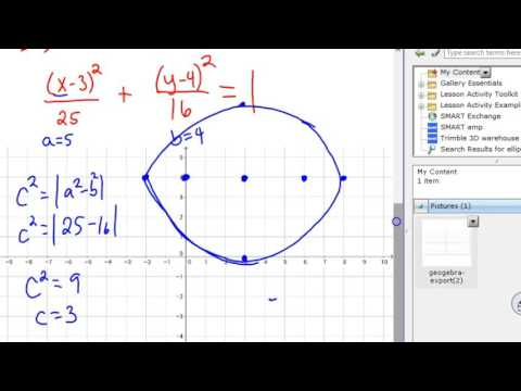 How to graph an ellipse when it is not in standard form