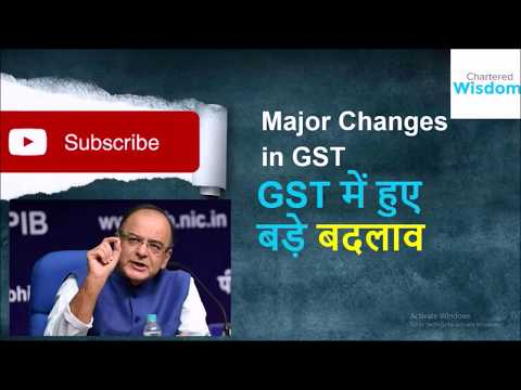GST Major Changes | Quarterly Return. Export Refund. Due Date extended, No Reverse Charge Etc.