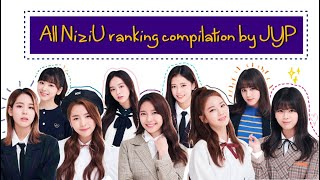 All NiziU ranking compilation by JYP (1/2)