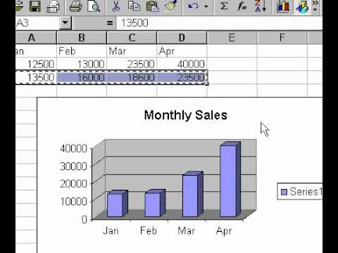 Microsoft Office Excel 2000 Adding new data to an exisiting chart