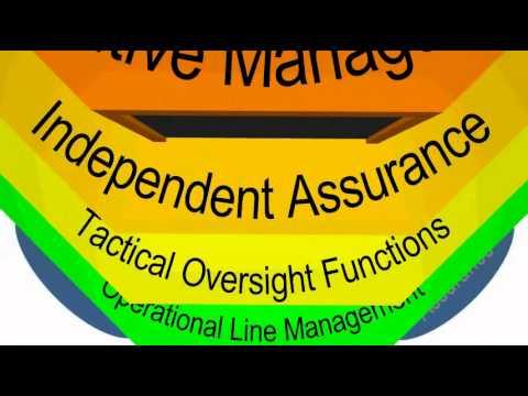 Corporate Defense Management (CDM): A Multi-Dimensional Framework