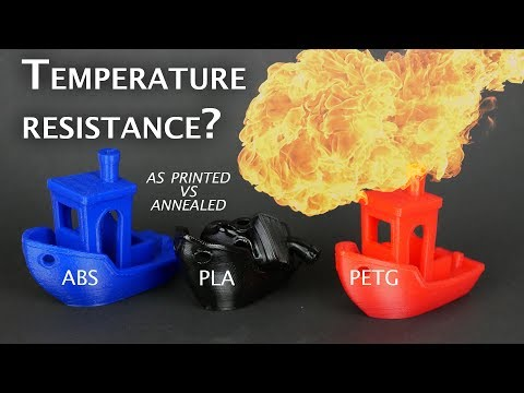 What's the temperature resistance of annealed PLA, PETG and ABS?