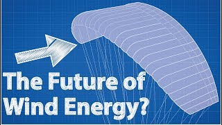 the future of wind power kite power systems