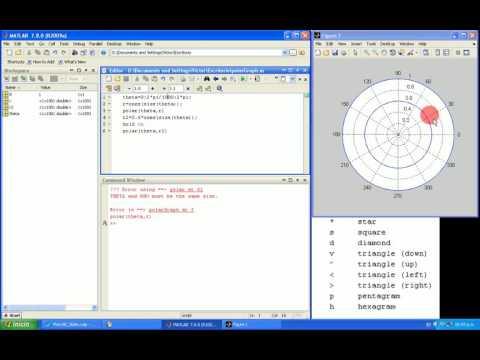 Matlab programming, Tutorial 8: Gráficas parte 2: Coordenadas polares