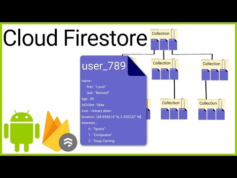 Firestore Tutorial Part 1 - WHAT IS CLOUD FIRESTORE? - Android Studio Tutorial