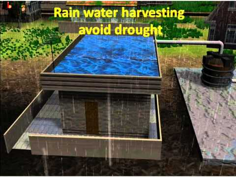 Science - Environment - How to Recharge  Underground Water - Hindi