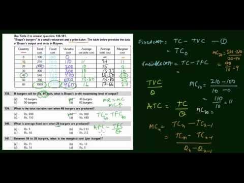 CA-CPT - Cost Calculations - AC, AFC, MC, AVC - Economics E0238-41 (in Hindi)