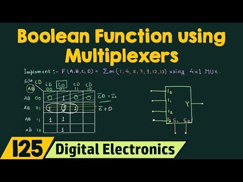 Implementation of Boolean Function using Multiplexers