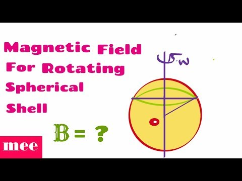 Magnetic Field For Rotating Spherical Shell