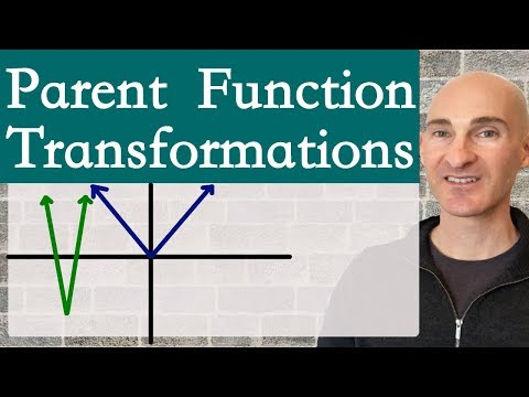 Parent Function Graphs Transformations (Shift, Stretch, Reflect)