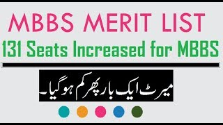 UHS Announced 1 More Merit List of in Private Medical College !! UHS