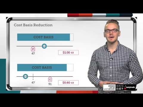 Cost Basis Reduction in Trading | Options Trading Concepts