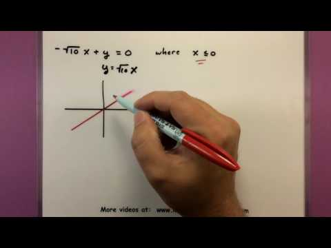 Trigonometry - Finding the value of trig functions using the equation of a line