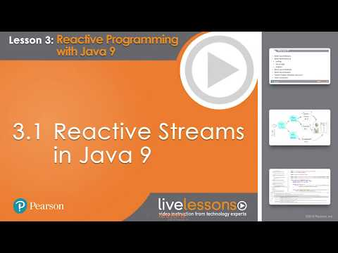 What is the Reactive Streams API