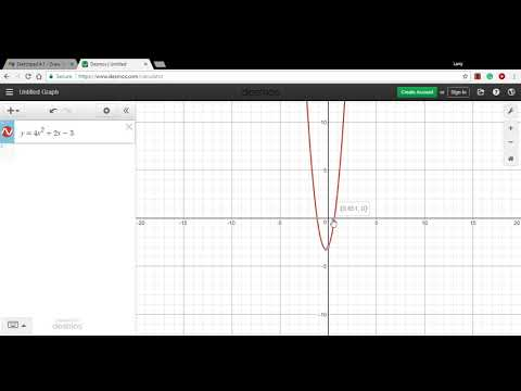 Using a graphing calculator to find the zeros of a quadratic function