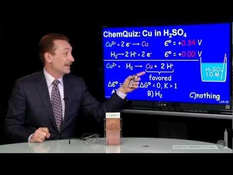 Cu in H2SO4  (Quiz)