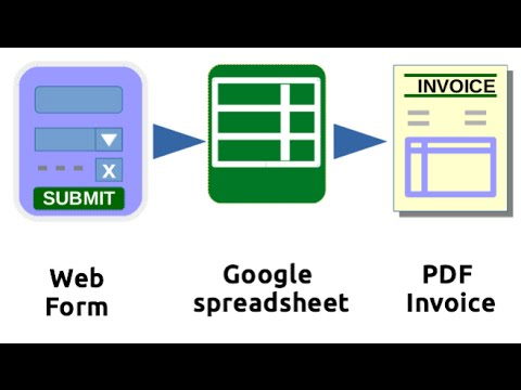 Connect web form to Google spreadsheet and generate PDF Invoice