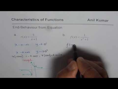 Easy Method to Find End Behaviour of Rational Functions