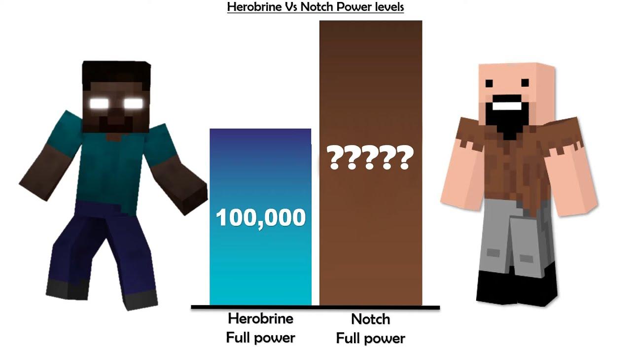 Herobrine Vs Notch Power Levels | Minecraft