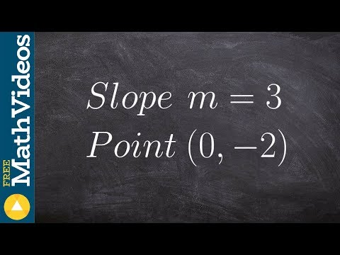 Finding the equation of a line given a point and a slope