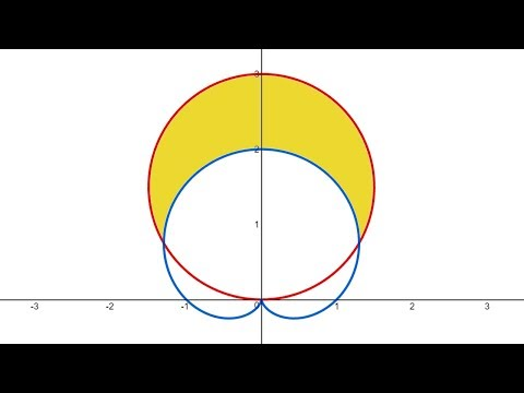 Polar Coordinates: Area: Example 2: Cardioid and Circle
