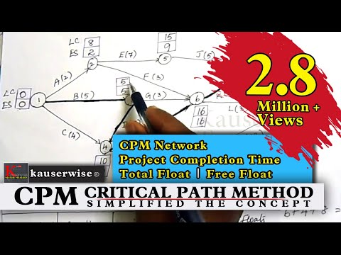CPM - Critical Path Method  Project Management Techniques  Operations Research   Solved Problem