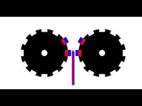 Magnet Motor concept and How magnetic shielding works