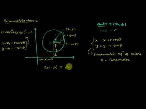 Lecture 5: Parametric form of circle and problems by Shobhit Sir.